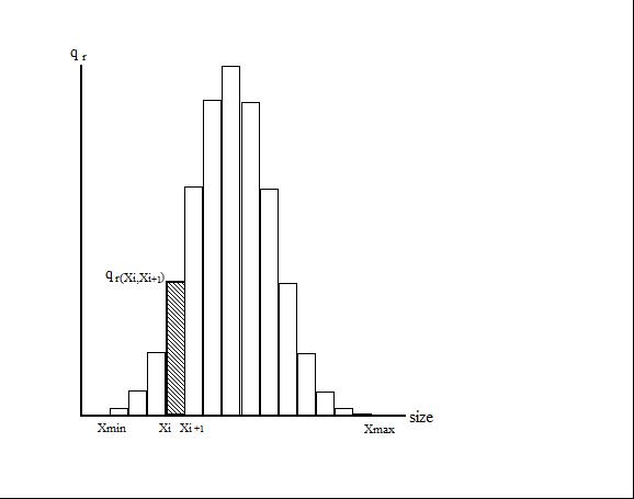 particle size tutorial graph